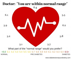 Doctor_ %22You are within range%22